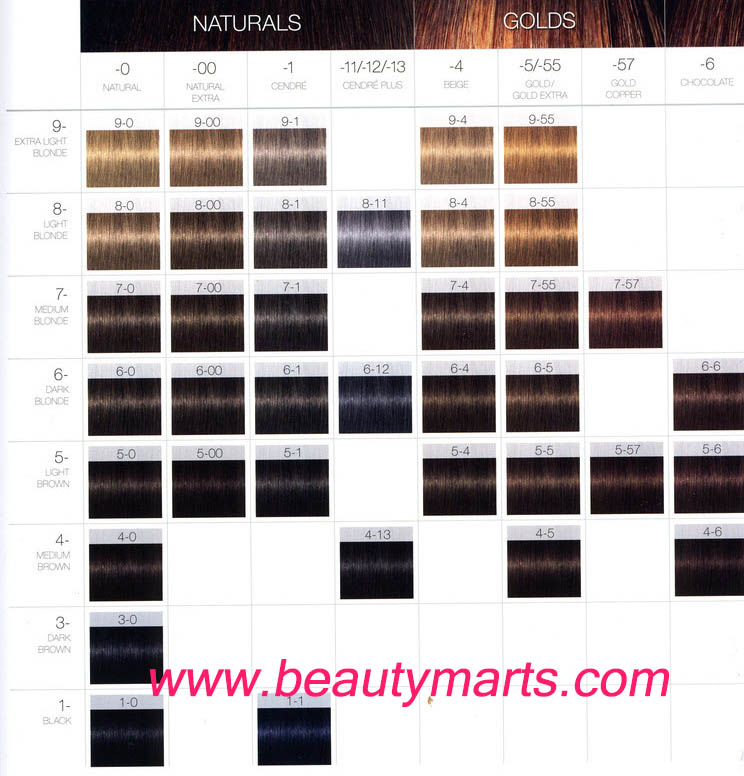 igora royal colour chart: Schwarzkopf igora royal color tube schwarzkopf 4 beautymarts com