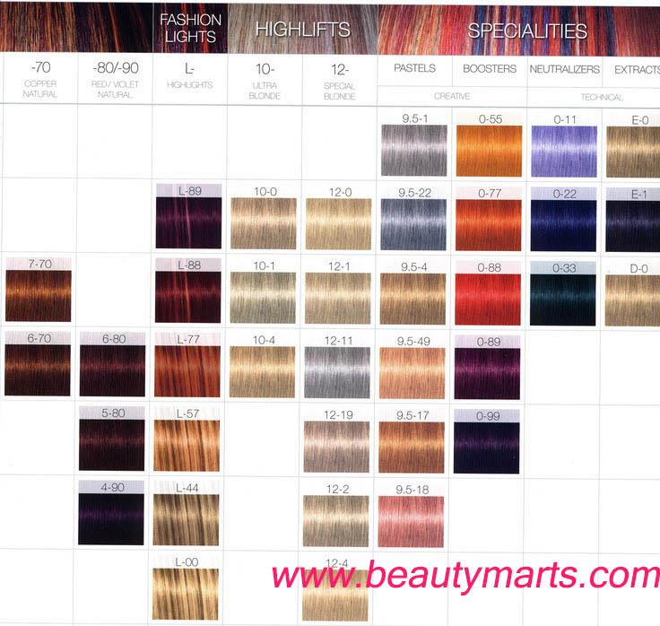 Igora Color Chart